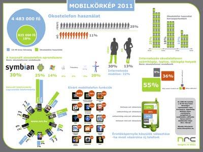 nrc mobile info