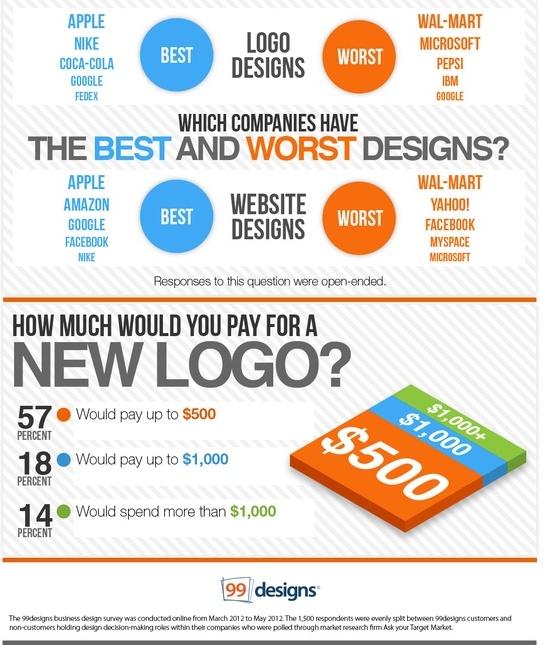 új logo szinte lorand online marketing