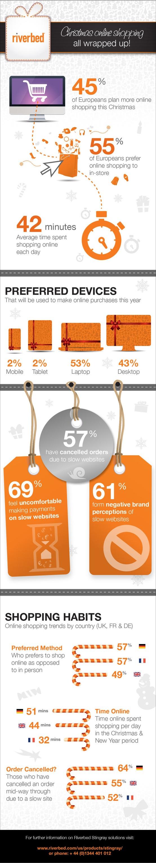 karácsonyi vásárlás marketing