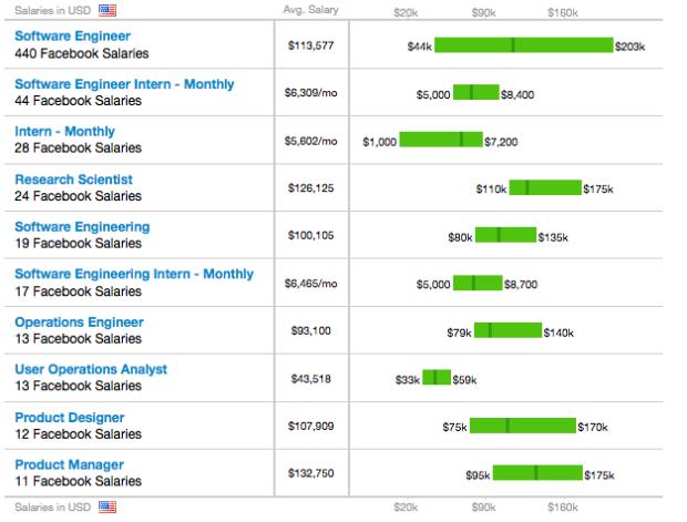 Facebook fizetések 2012 - Szinte Loránd online marketing szakértő