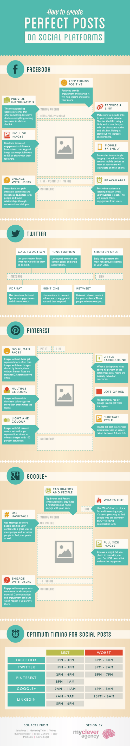 how-to-create-the-perfect-pinterest-google-facebook-twitter-posts_51b88c7bc101b1