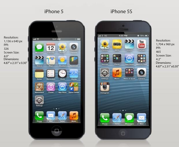 iphone5sb