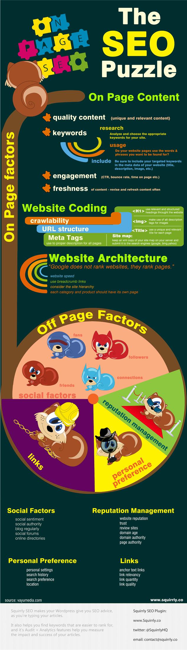 on page seo wprodukcio online marketing ügynökség