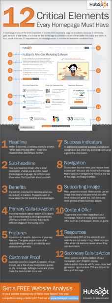 12-homepage-elements-hubspot-infographic