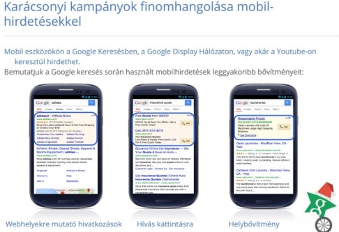 Google bővitmények-profit online marketing