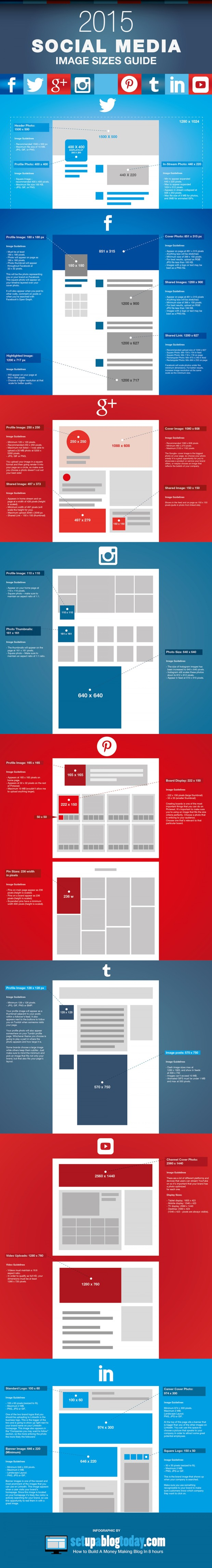 Social média fotó méret