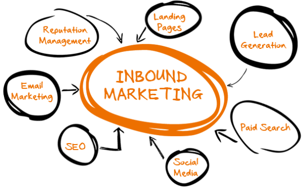 inbound-marketing-graphic.png