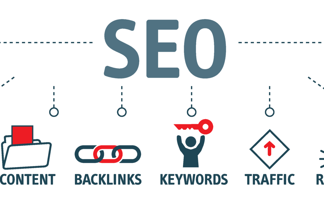 The-Top-14-Tips-for-Best-SEO-Optimized-Blog-Posts-1080x675