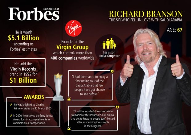 Richard-Branson-English-1635x1162