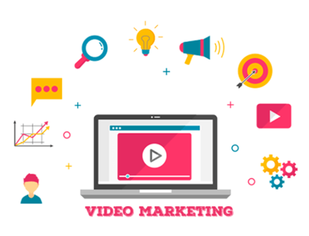 Video marketing 2020